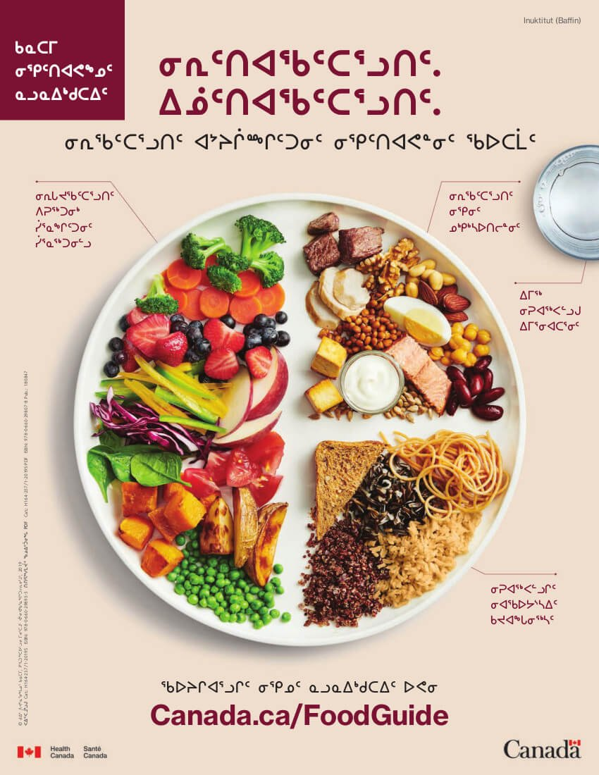 Health Canada Unveils Canada's Food Guide Snapshot in Nine Indigenous languages